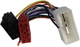 WIRING HARNESS - FORD FALCON AU AU2