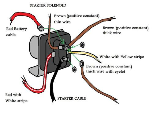 Product Specification CBSL810 on 1980 ford mustang wiring diagram